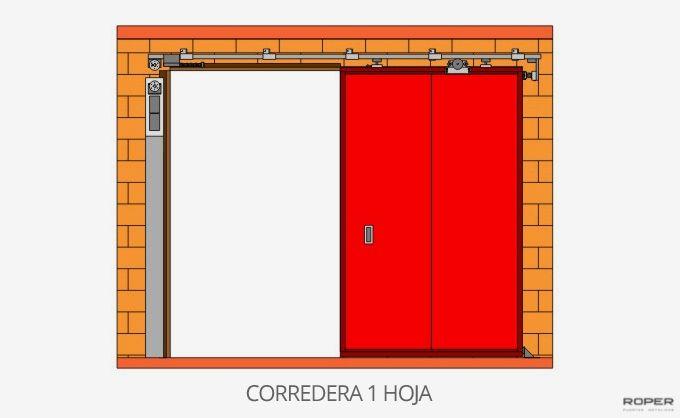 Puerta corrediza contra incendio roper - Puertas contra incendios ...