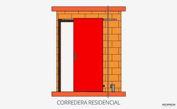 Puerta Corredera Cortafuegos 12
